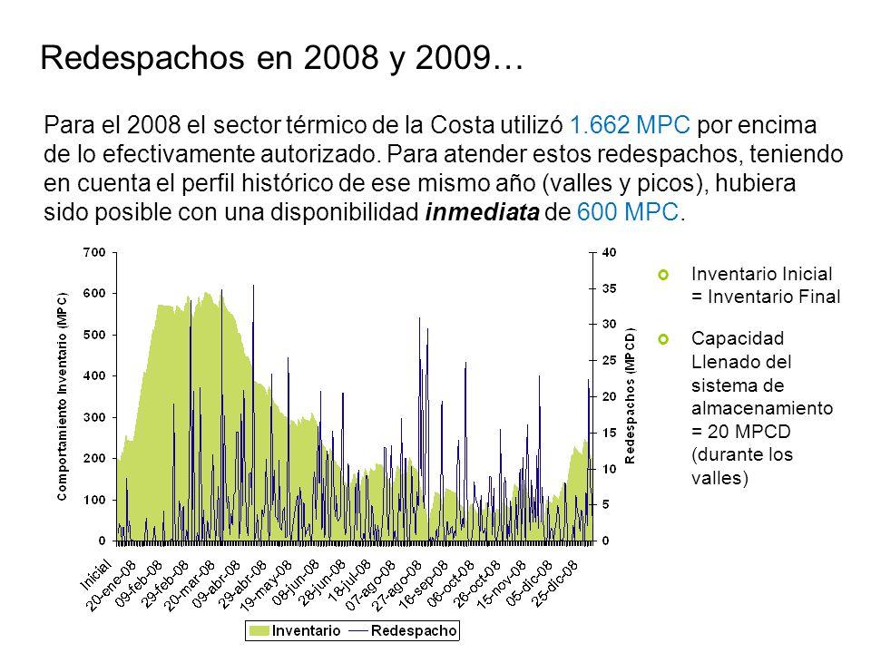 Para el 2008 el sector térmico de la Costa utilizó 1.662 MPC por encima de lo efectivamente autorizado. Para atender estos redespachos, teniendo en cu