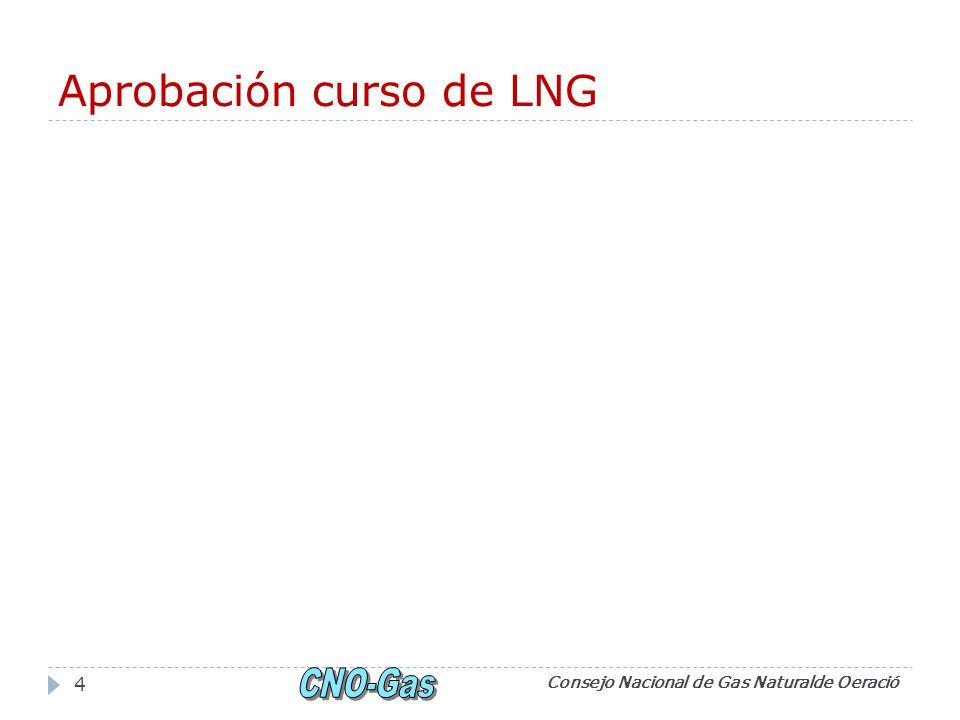 Aprobación curso de LNG Consejo Nacional de Gas Naturalde Oeració 4