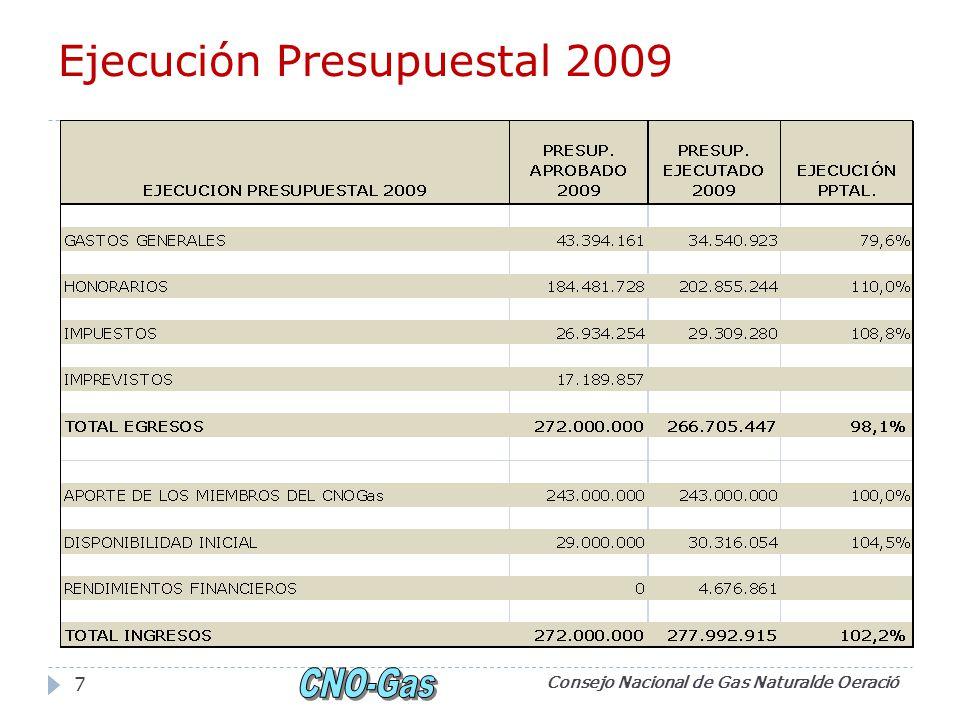 Ejecución Presupuestal 2009 Consejo Nacional de Gas Naturalde Oeració 7