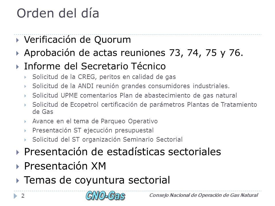 Orden del día Verificación de Quorum Aprobación de actas reuniones 73, 74, 75 y 76. Informe del Secretario Técnico Solicitud de la CREG, peritos en ca
