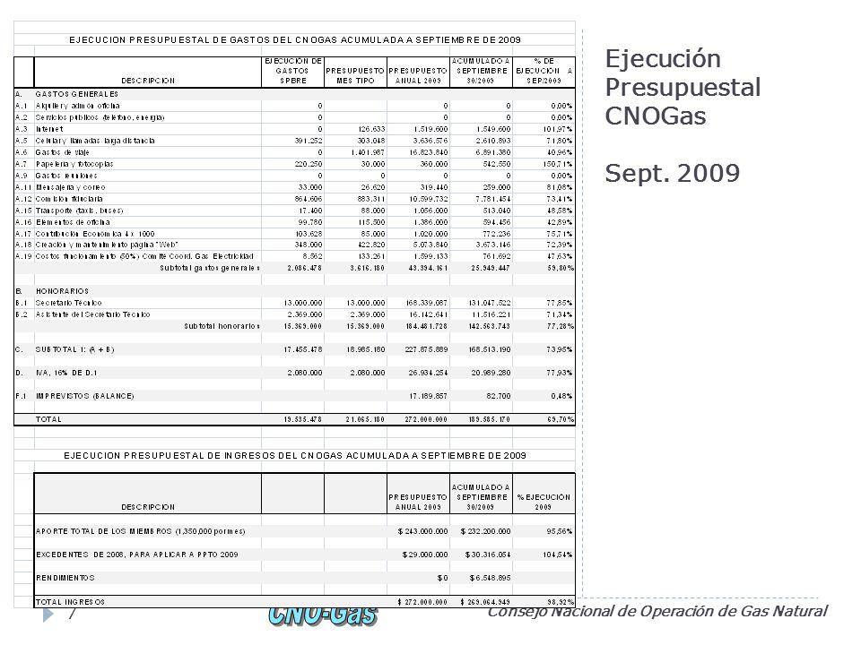 Ejecución Presupuestal CNOGas Sept. 2009 Consejo Nacional de Operación de Gas Natural 7