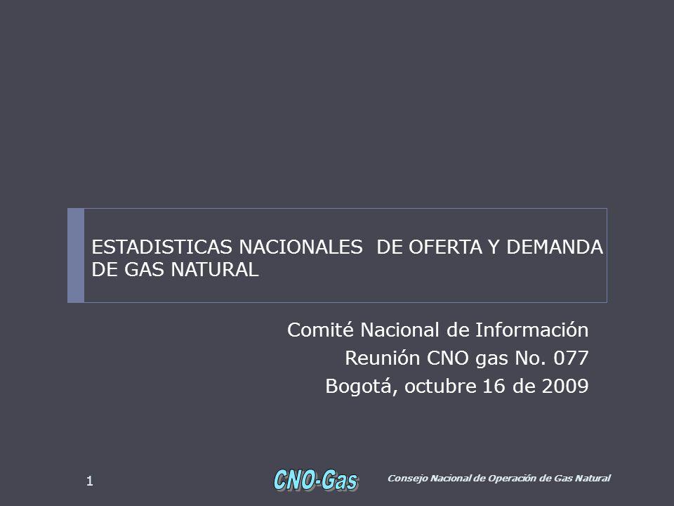 Evolución histórica de oferta y demanda Consejo Nacional de Operación de Gas Natural 2