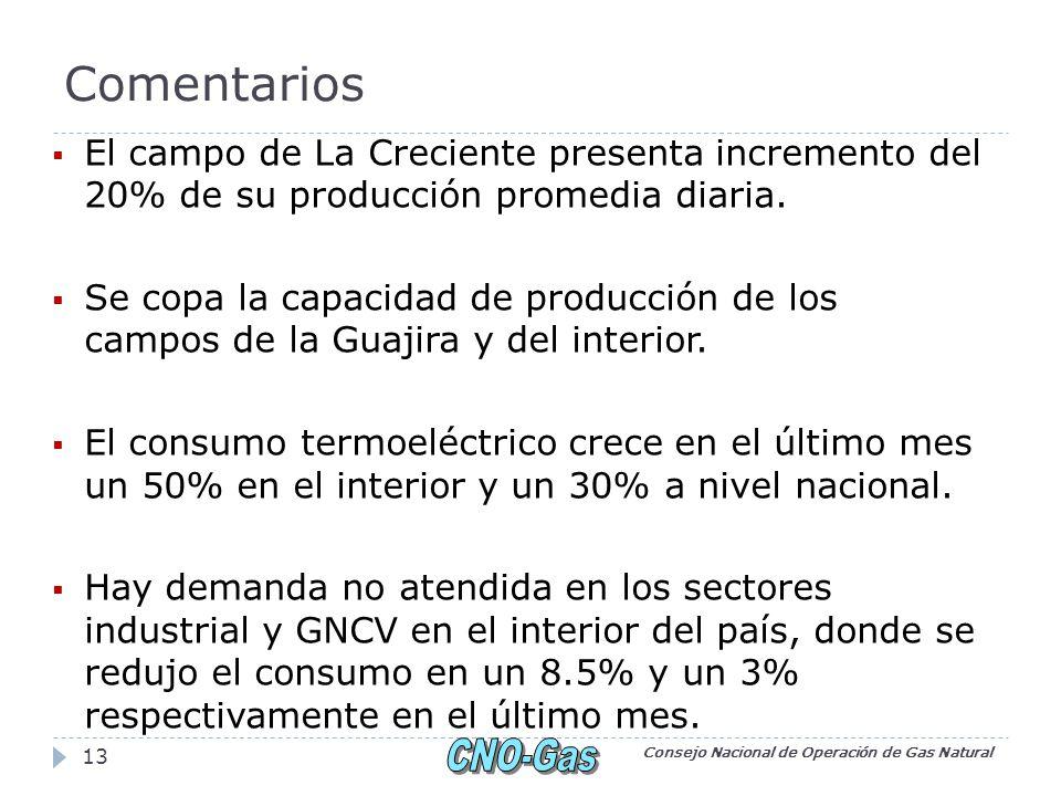 Comentarios El campo de La Creciente presenta incremento del 20% de su producción promedia diaria.