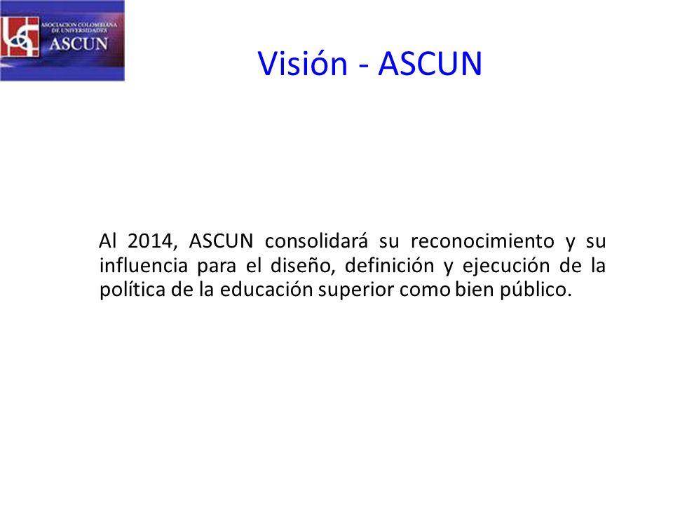 Visión - ASCUN Al 2014, ASCUN consolidará su reconocimiento y su influencia para el diseño, definición y ejecución de la política de la educación superior como bien público.