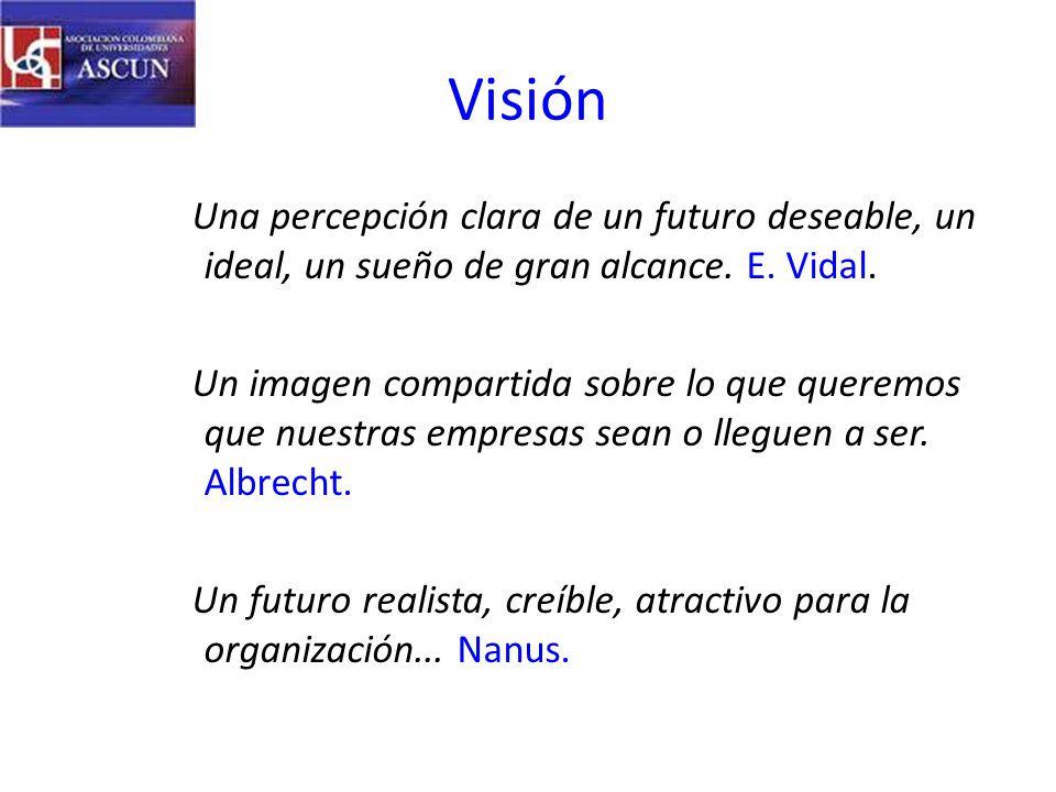 Visión Una percepción clara de un futuro deseable, un ideal, un sueño de gran alcance.