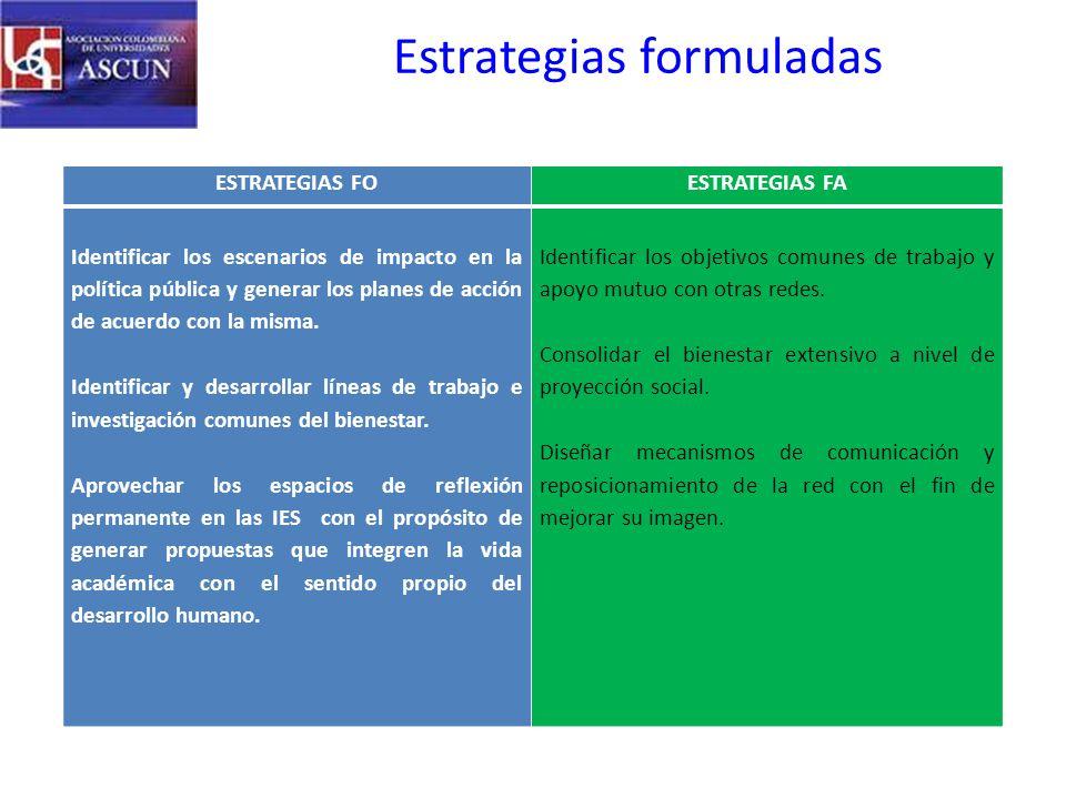 Estrategias formuladas ESTRATEGIAS FOESTRATEGIAS FA Identificar los escenarios de impacto en la política pública y generar los planes de acción de acuerdo con la misma.