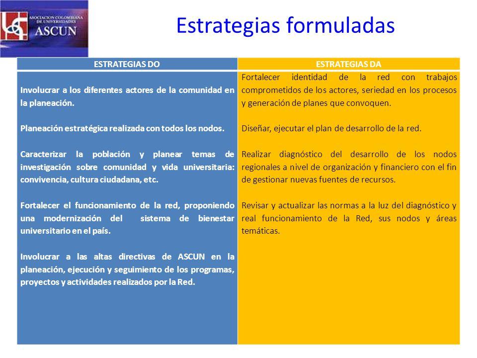 Estrategias formuladas ESTRATEGIAS DOESTRATEGIAS DA Involucrar a los diferentes actores de la comunidad en la planeación.