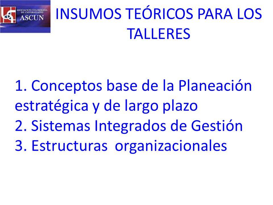 1.Conceptos base de la Planeación estratégica y de largo plazo 2.