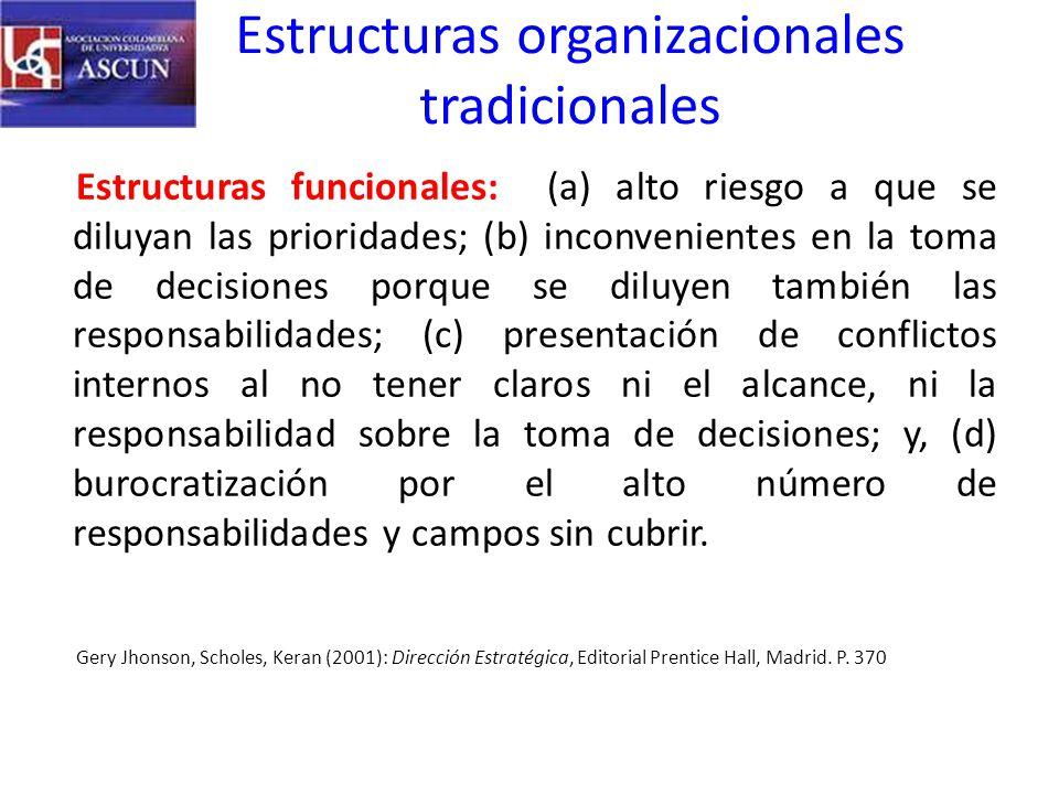 Estructuras organizacionales tradicionales Estructuras funcionales: (a) alto riesgo a que se diluyan las prioridades; (b) inconvenientes en la toma de decisiones porque se diluyen también las responsabilidades; (c) presentación de conflictos internos al no tener claros ni el alcance, ni la responsabilidad sobre la toma de decisiones; y, (d) burocratización por el alto número de responsabilidades y campos sin cubrir.