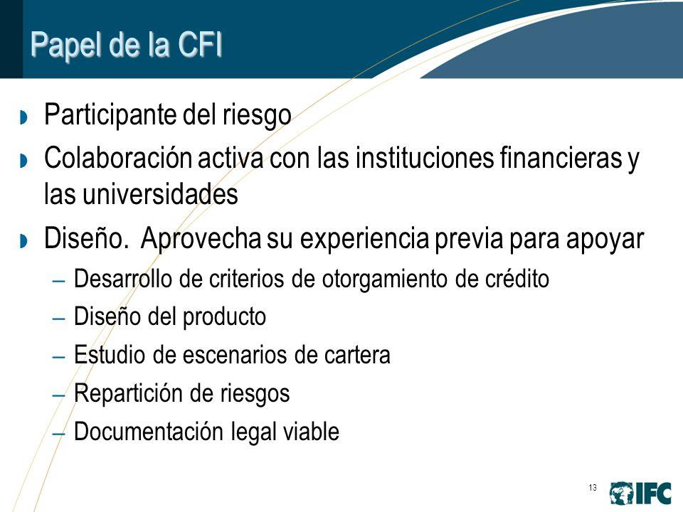 13 Papel de la CFI Participante del riesgo Colaboración activa con las instituciones financieras y las universidades Diseño.
