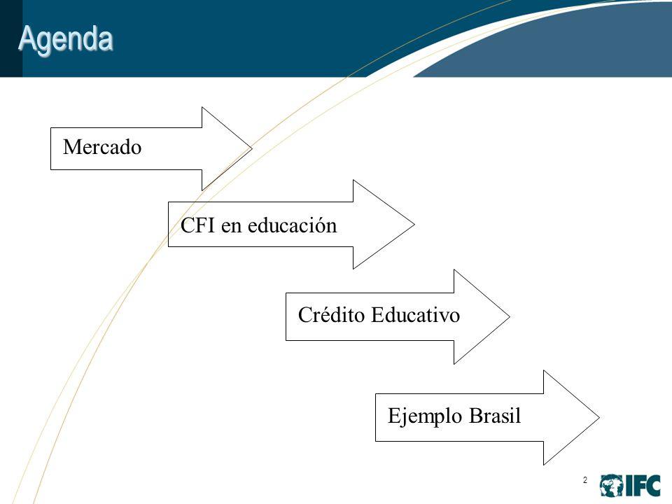 2 Agenda Mercado CFI en educación Crédito Educativo Ejemplo Brasil