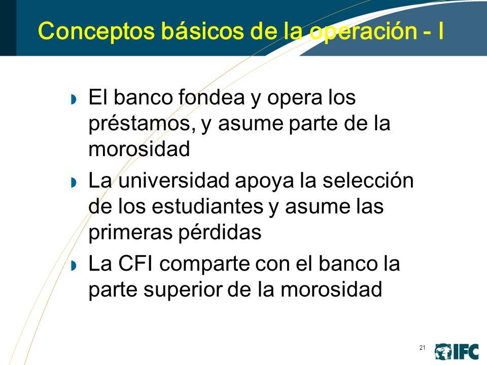 21 Conceptos básicos de la operación - I El banco fondea y opera los préstamos, y asume parte de la morosidad La universidad apoya la selección de los estudiantes y asume las primeras pérdidas La CFI comparte con el banco la parte superior de la morosidad