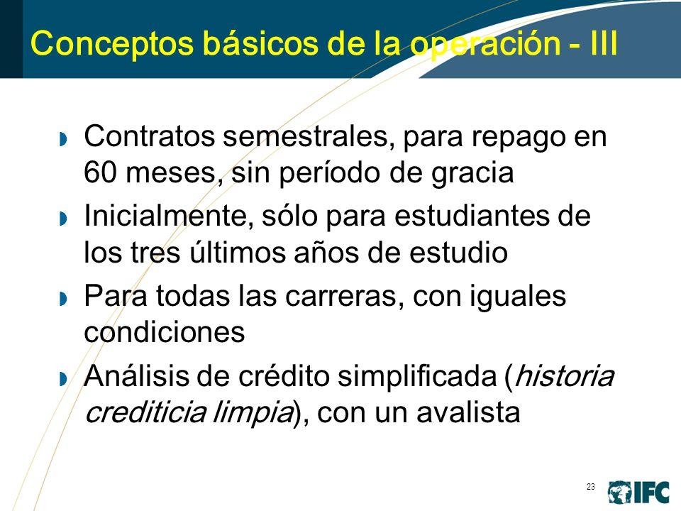 23 Conceptos básicos de la operación - III Contratos semestrales, para repago en 60 meses, sin período de gracia Inicialmente, sólo para estudiantes de los tres últimos años de estudio Para todas las carreras, con iguales condiciones Análisis de crédito simplificada (historia crediticia limpia), con un avalista