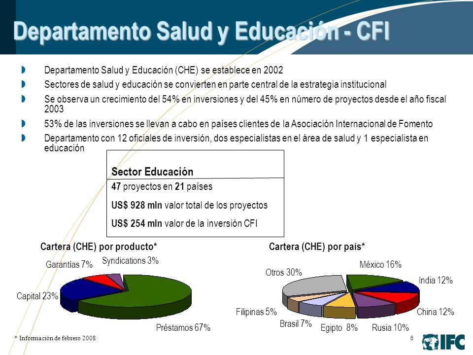 6 Departamento Salud y Educación - CFI Cartera (CHE) por producto* Préstamos 67% Garantías 7% Capital 23% Cartera (CHE) por país* Otros 30% India 12% México 16% China 12% Rusia 10% Departamento Salud y Educación (CHE) se establece en 2002 Sectores de salud y educación se convierten en parte central de la estrategia institucional Se observa un crecimiento del 54% en inversiones y del 45% en número de proyectos desde el año fiscal 2003 53% de las inversiones se llevan a cabo en países clientes de la Asociación Internacional de Fomento Departamento con 12 oficiales de inversión, dos especialistas en el área de salud y 1 especialista en educación Egipto 8% Syndications 3% Sector Educación 47 proyectos en 21 países US$ 928 mln valor total de los proyectos US$ 254 mln valor de la inversión CFI Filipinas 5% Brasil 7% * Información de febrero 2008