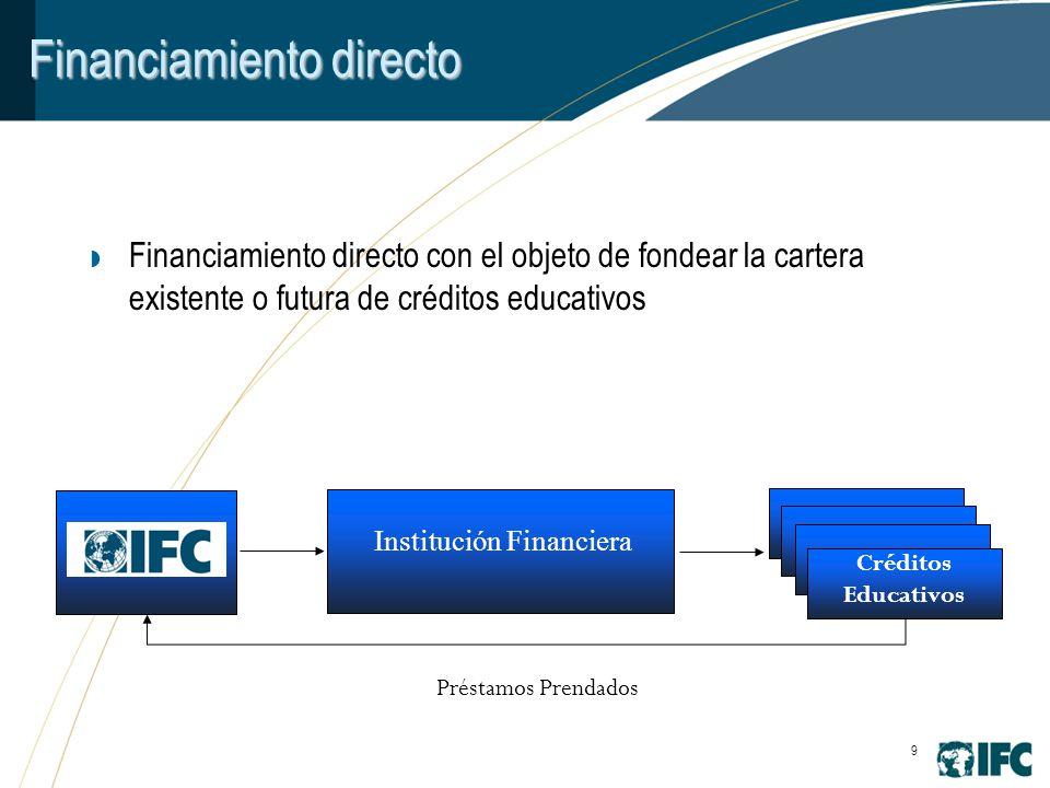 9 Financiamiento directo Financiamiento directo con el objeto de fondear la cartera existente o futura de créditos educativos Créditos Educativos Préstamos Prendados Institución Financiera