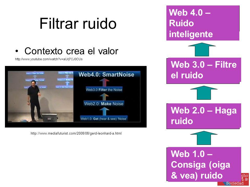 Filtrar ruido Contexto crea el valor http://www.youtube.com/watch?v=aUrj7CJ0CUs http://www.mediafuturist.com/2008/08/gerd-leonhard-a.html Web 4.0 – Ruido inteligente Web 3.0 – Filtre el ruido Web 2.0 – Haga ruido Web 1.0 – Consiga (oiga & vea) ruido
