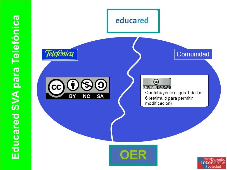 Comunidad Educared SVA para Telefónica OER Contribuyente eligría 1 de las 6 (estimulo para permitir modificación)