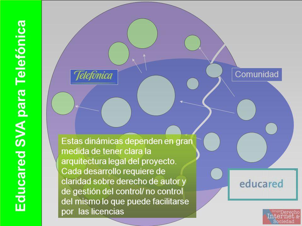 Comunidad Educared SVA para Telefónica Estas dinámicas dependen en gran medida de tener clara la arquitectura legal del proyecto.