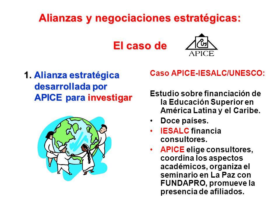 Colombia: CONAVI Cuba: MES España: I.Empresa F.