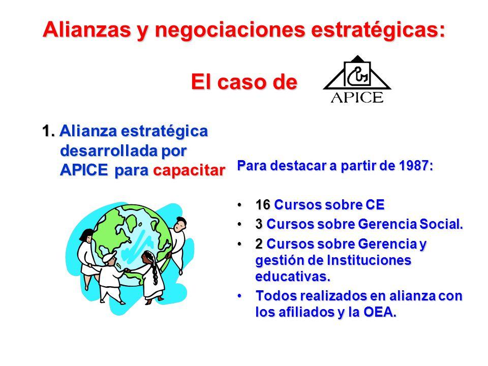 Alianzas y negociaciones estratégicas: El caso de 1. Alianza estratégica desarrollada por APICE para investigar Caso APICE-IESALC/UNESCO: Estudio sobr