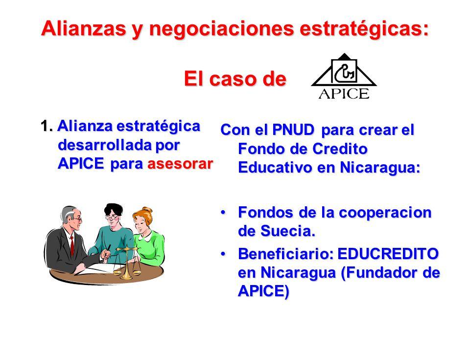 Capacitados en Niagara College Colombia Colombia: 115 Ecuador Ecuador: 51 Perú Perú: 3 Venezuela Venezuela: 67 SantVincent Sant Vincent: 2 Barbados Barbados: 1 APICE/ICETEXFECS/CONAVI APICE/IECE APICE/IPFE APICE/FUNDAYACUCHO