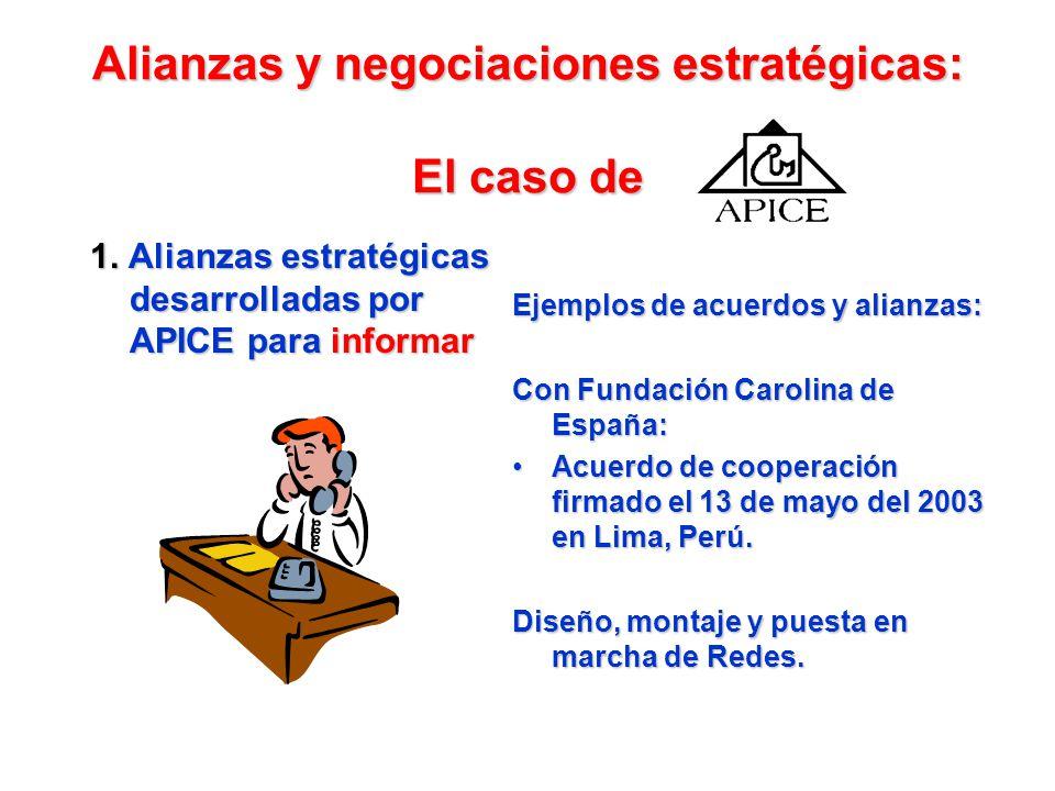 Alianzas y negociaciones estratégicas: El caso de 1. Alianza estratégica desarrollada por APICE para asesorar Con el PNUD para crear el Fondo de Credi