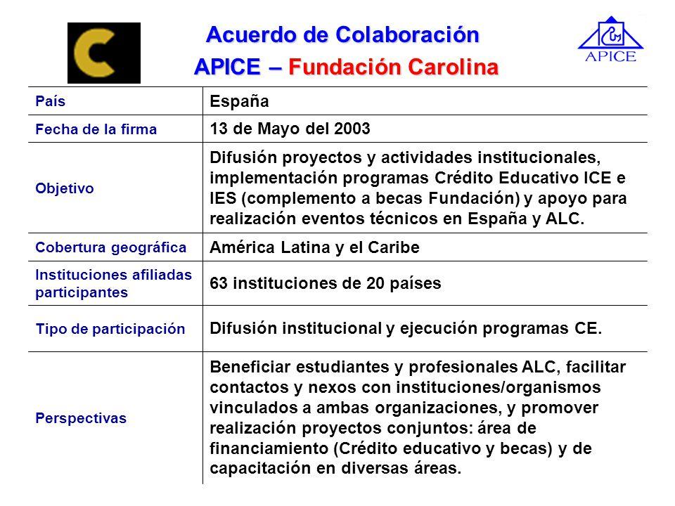 Alianzas y negociaciones estratégicas: El caso de 1. Alianzas estratégicas desarrolladas por APICE para informar Ejemplos de acuerdos y alianzas: Con