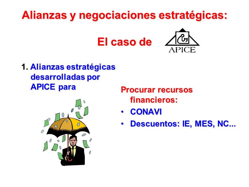 Redes promovidas por APICE Objetivo: Integrar a los afiliados y vincularlos con entidades relevantes para el logro de sus objetivos. Realizado 2001-20