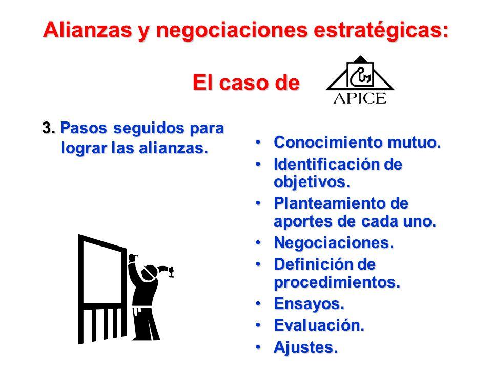 Alianzas y negociaciones estratégicas: El caso de 2. Criterios para seleccionar los participantes en las alianzas. Objetivos comunes.Objetivos comunes