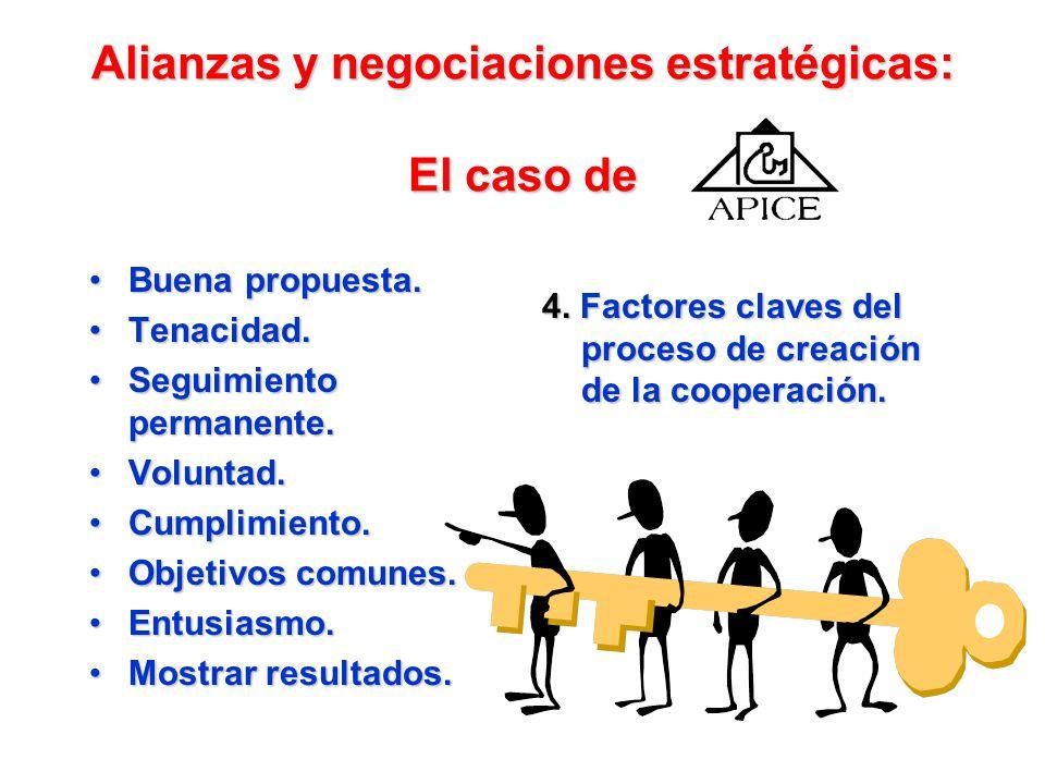 Alianzas y negociaciones estratégicas: El caso de 3. Pasos seguidos para lograr las alianzas. Conocimiento mutuo.Conocimiento mutuo. Identificación de