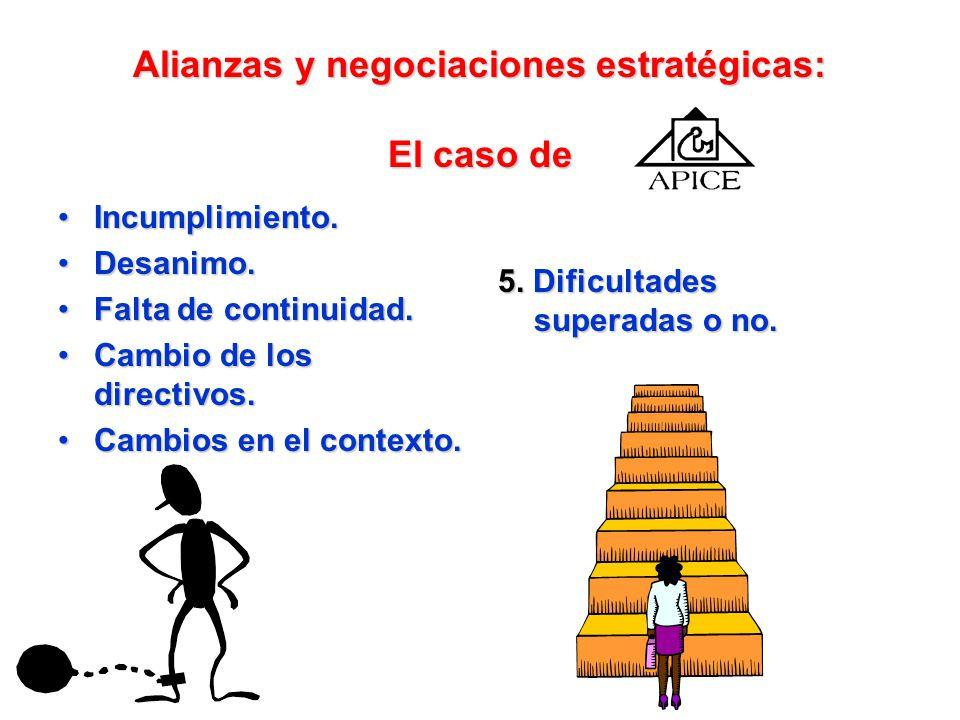 Alianzas y negociaciones estratégicas: El caso de Buena propuesta.Buena propuesta. Tenacidad.Tenacidad. Seguimiento permanente.Seguimiento permanente.