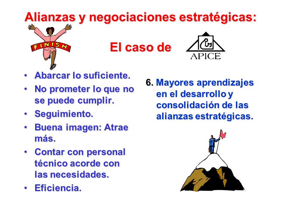 Alianzas y negociaciones estratégicas: El caso de Incumplimiento.Incumplimiento. Desanimo.Desanimo. Falta de continuidad.Falta de continuidad. Cambio
