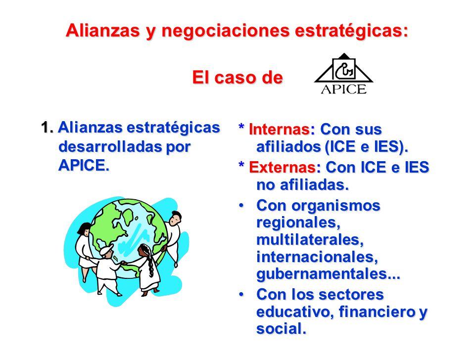 Alianzas y negociaciones estratégicas: El caso de Temas: 1. Alianzas estratégicas desarrolladas por APICE. 2. Criterios para seleccionar los participa
