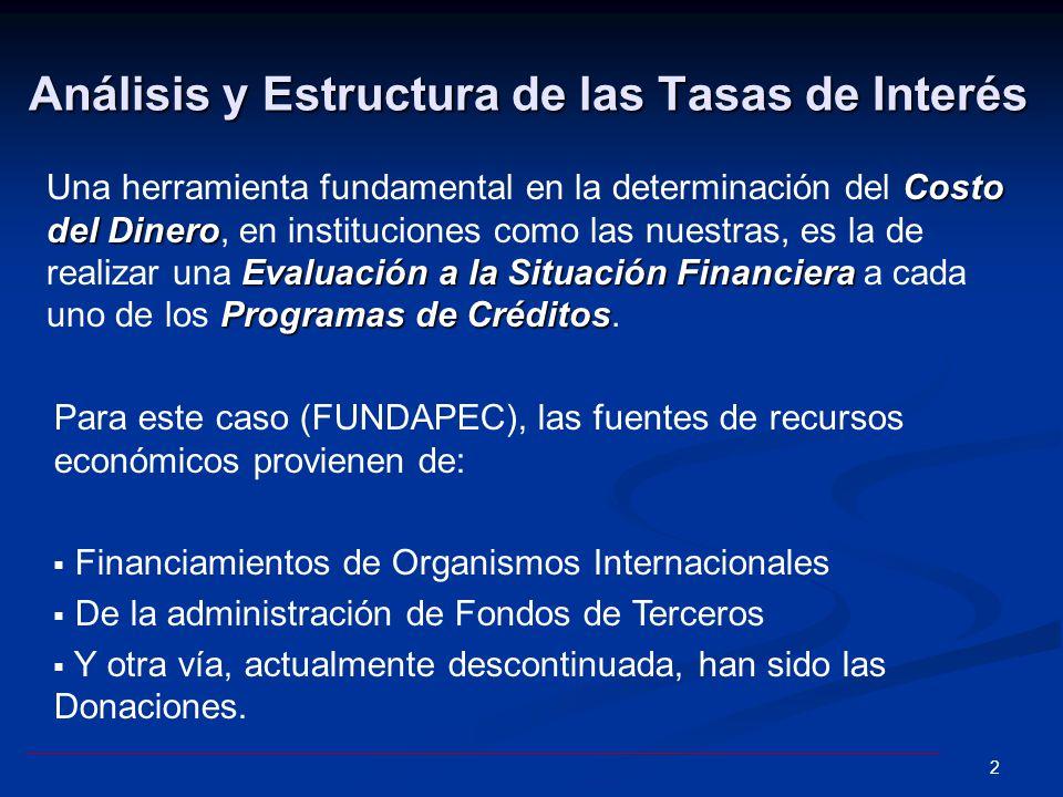2 Análisis y Estructura de las Tasas de Interés Costo del Dinero Evaluación a la Situación Financiera Programas de Créditos Una herramienta fundamental en la determinación del Costo del Dinero, en instituciones como las nuestras, es la de realizar una Evaluación a la Situación Financiera a cada uno de los Programas de Créditos.
