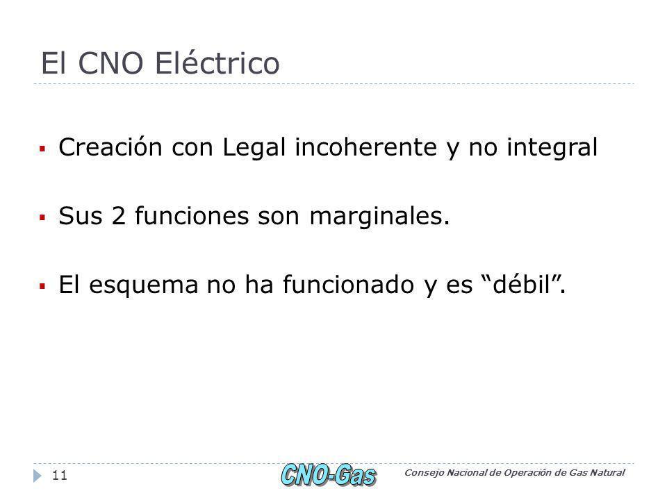 El CNO Eléctrico Creación con Legal incoherente y no integral Sus 2 funciones son marginales.