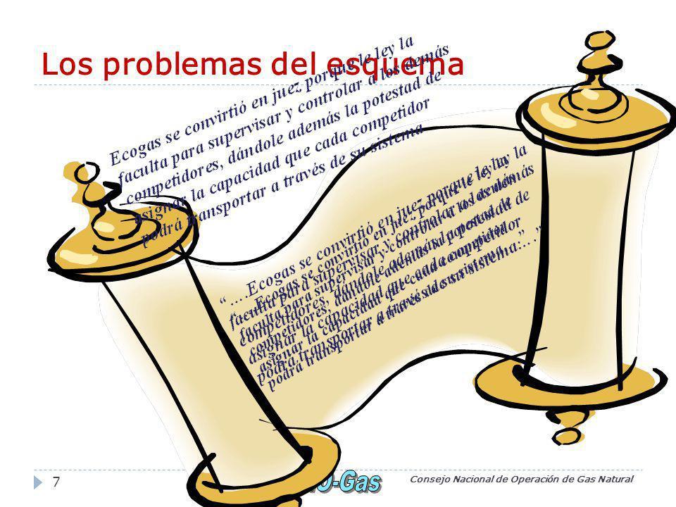 Los problemas del esquema Consejo Nacional de Operación de Gas Natural 7