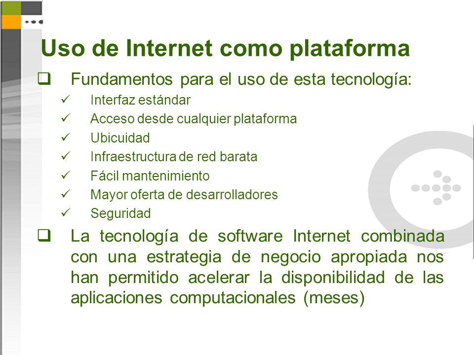 Uso de Internet como plataforma Fundamentos para el uso de esta tecnología: Interfaz estándar Acceso desde cualquier plataforma Ubicuidad Infraestruct