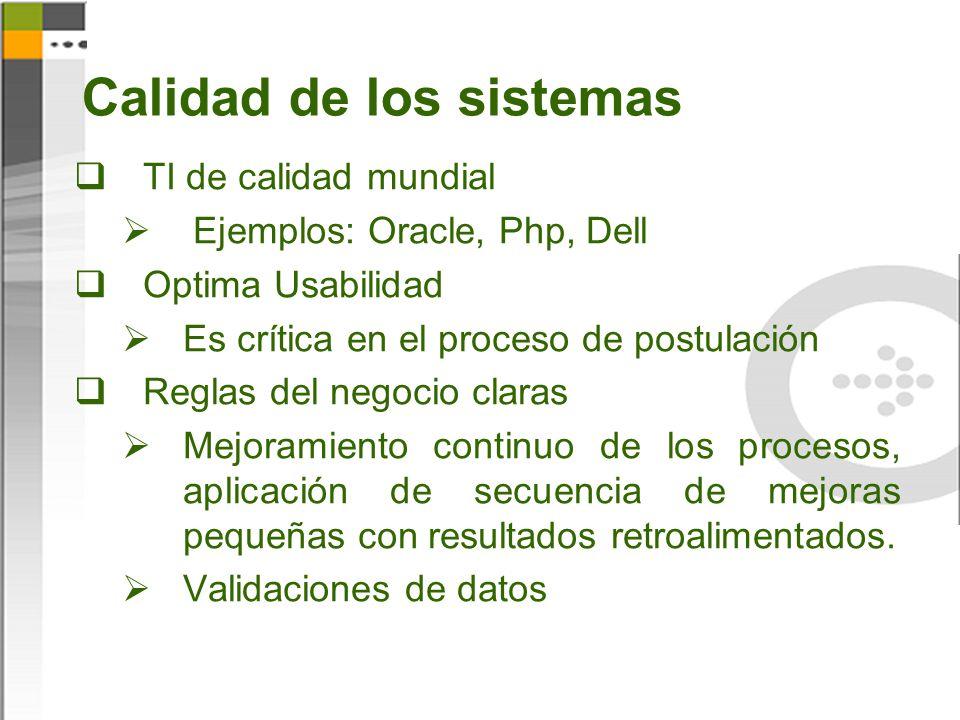 Calidad de los sistemas TI de calidad mundial Ejemplos: Oracle, Php, Dell Optima Usabilidad Es crítica en el proceso de postulación Reglas del negocio