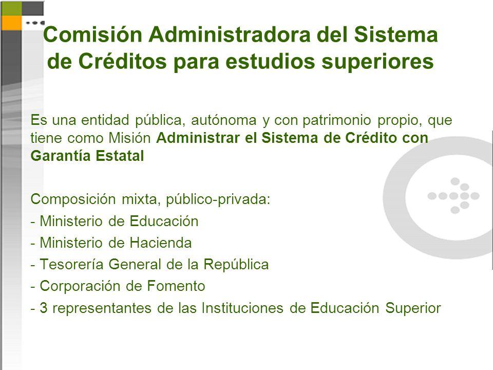 Comisión Administradora del Sistema de Créditos para estudios superiores Es una entidad pública, autónoma y con patrimonio propio, que tiene como Misi