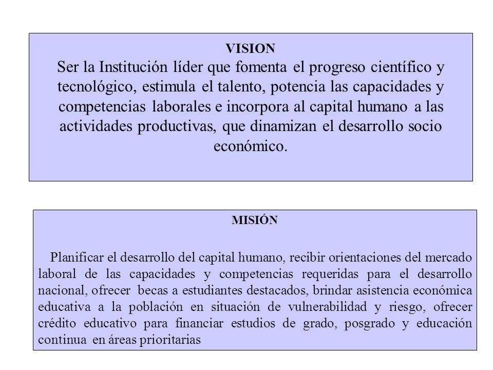 Planificar el desarrollo actual y futuro del capital humano requerido para el desarrollo socioeconómico.