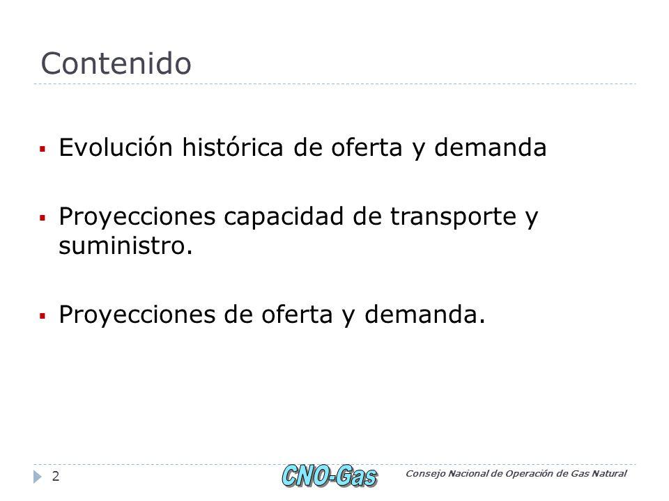 Contenido Evolución histórica de oferta y demanda Proyecciones capacidad de transporte y suministro.