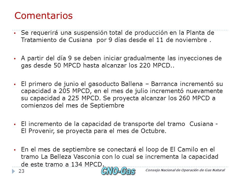 Comentarios Se requerirá una suspensión total de producción en la Planta de Tratamiento de Cusiana por 9 días desde el 11 de noviembre.