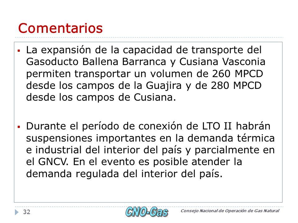 Comentarios La expansión de la capacidad de transporte del Gasoducto Ballena Barranca y Cusiana Vasconia permiten transportar un volumen de 260 MPCD desde los campos de la Guajira y de 280 MPCD desde los campos de Cusiana.