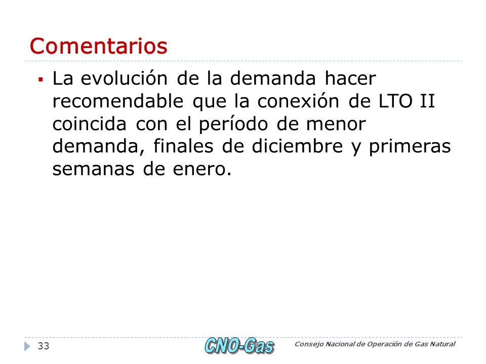Comentarios La evolución de la demanda hacer recomendable que la conexión de LTO II coincida con el período de menor demanda, finales de diciembre y primeras semanas de enero.