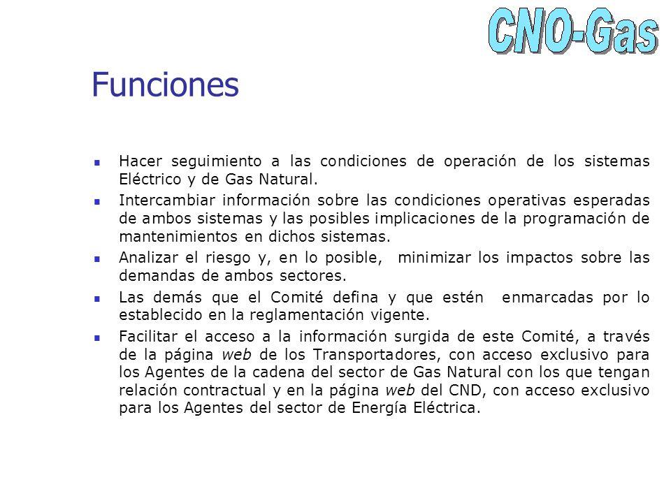 Funciones Hacer seguimiento a las condiciones de operación de los sistemas Eléctrico y de Gas Natural. Intercambiar información sobre las condiciones