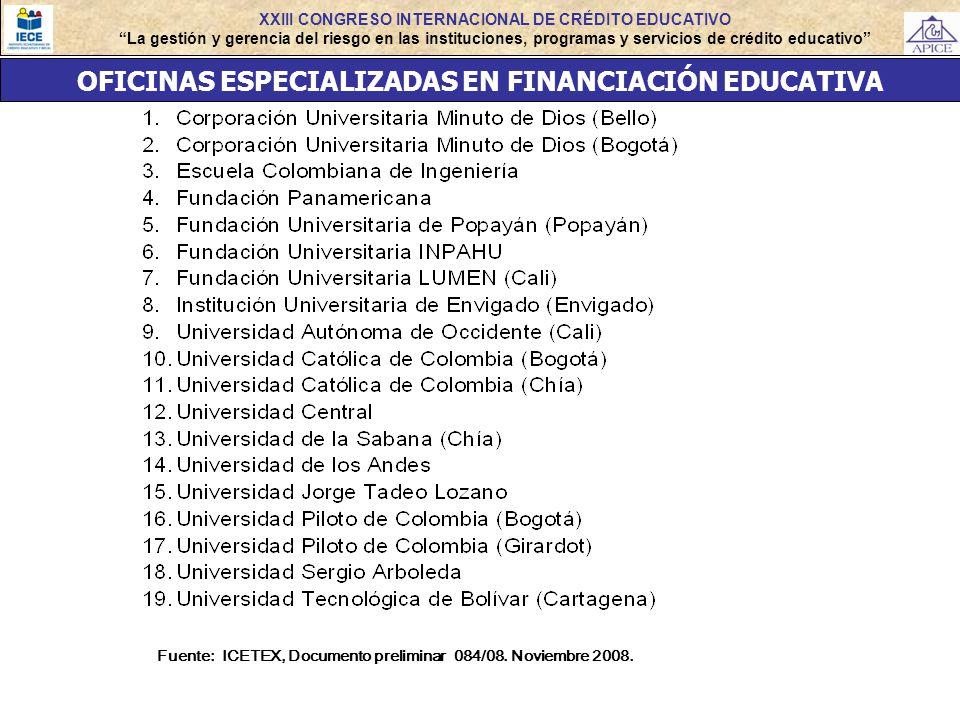 XXIII CONGRESO INTERNACIONAL DE CRÉDITO EDUCATIVO La gestión y gerencia del riesgo en las instituciones, programas y servicios de crédito educativo OF