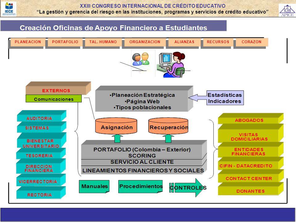 XXIII CONGRESO INTERNACIONAL DE CRÉDITO EDUCATIVO La gestión y gerencia del riesgo en las instituciones, programas y servicios de crédito educativo
