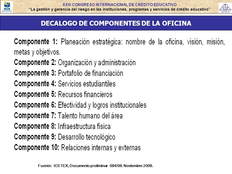 XXIII CONGRESO INTERNACIONAL DE CRÉDITO EDUCATIVO La gestión y gerencia del riesgo en las instituciones, programas y servicios de crédito educativo DE