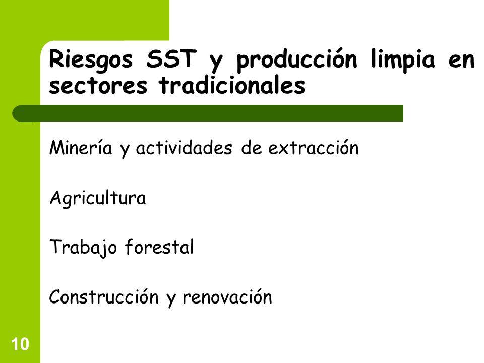 10 Riesgos SST y producción limpia en sectores tradicionales Minería y actividades de extracción Agricultura Trabajo forestal Construcción y renovació