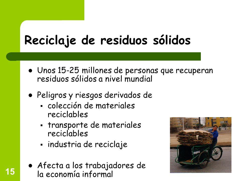 15 Reciclaje de residuos sólidos Peligros y riesgos derivados de colección de materiales reciclables transporte de materiales reciclables industria de